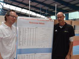 Boris Schmitz und Andreas Klose